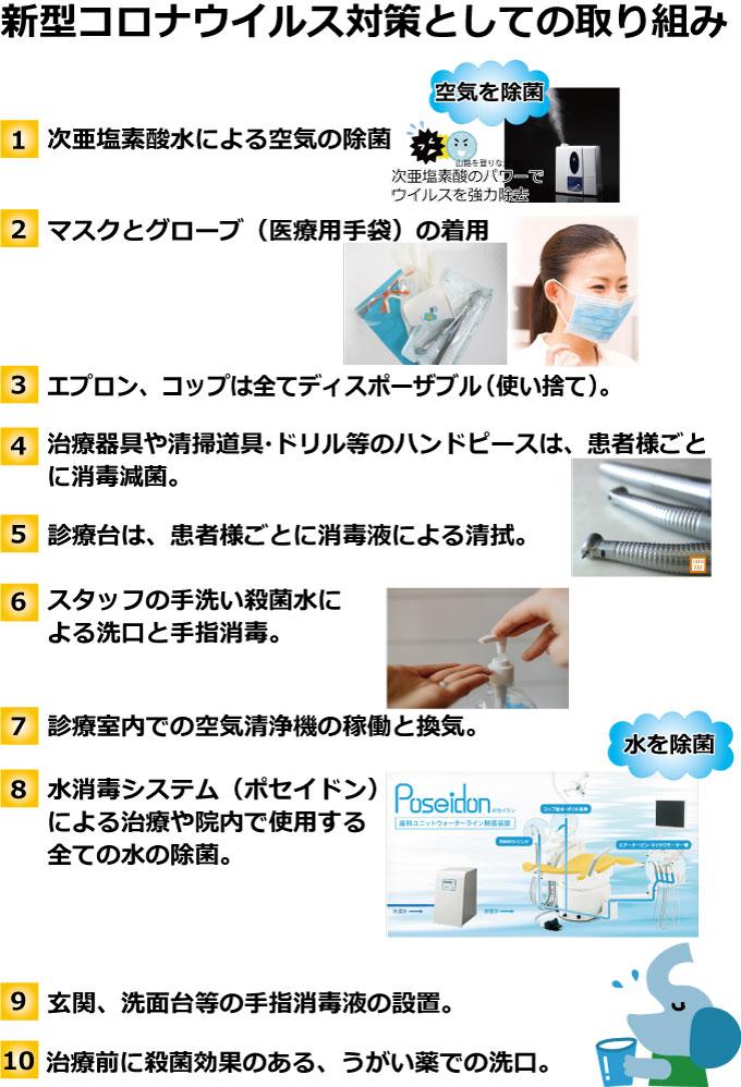 新型コロナウイルス対策としての取り組み